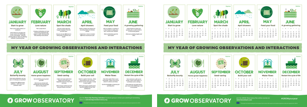 Small image of a calendar showing growing practices throughout the year